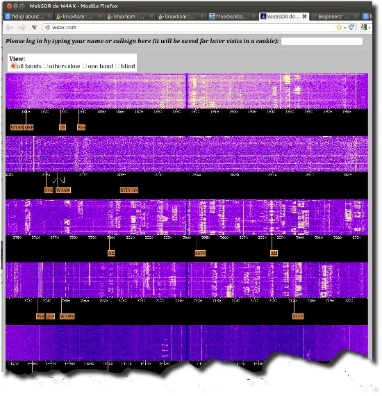 Image of W4AX online SDR website